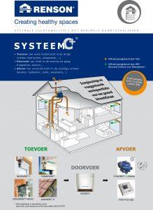 SysteemC+-1