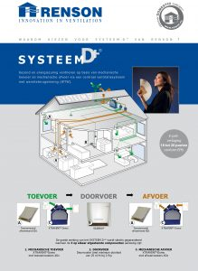 SysteemD+-1