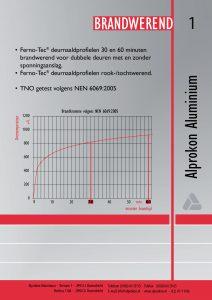 Brand Wetenswaardig 2007_091006.pdf
